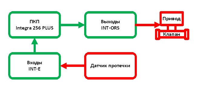 shema_perekrytiya_vody.jpg