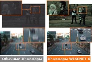 образцовое качество изображения от IP-камер WISENET Samsung