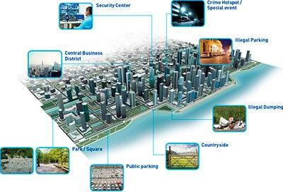 городская система видеонаблюдения на базе продукции WISENET Samsung